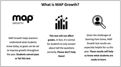 Measure of Academic Progress (MAP) testing will not begin ...